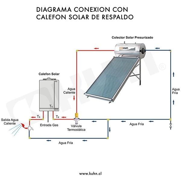 Kuhn Calefon Solar Inteligente 12 Lts Gas Licuado